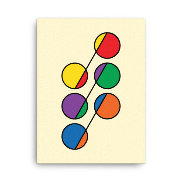18 inch by 24 inch vertical stretched canvas print with six colorful circles in rainbow colors on a yellow background