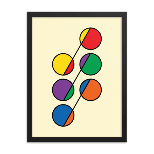 18 inch by 24 inch vertical fine art print with a colorful design of six circles in rainbow colors in a black frame